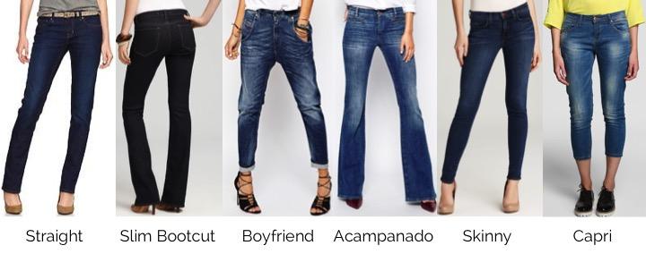 Los Jeans: Su Historia